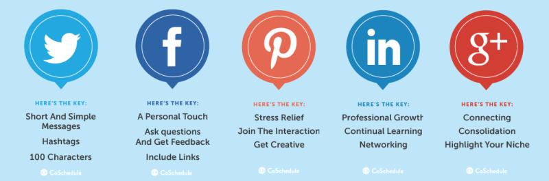 10 tips voor het schrijven voor social media